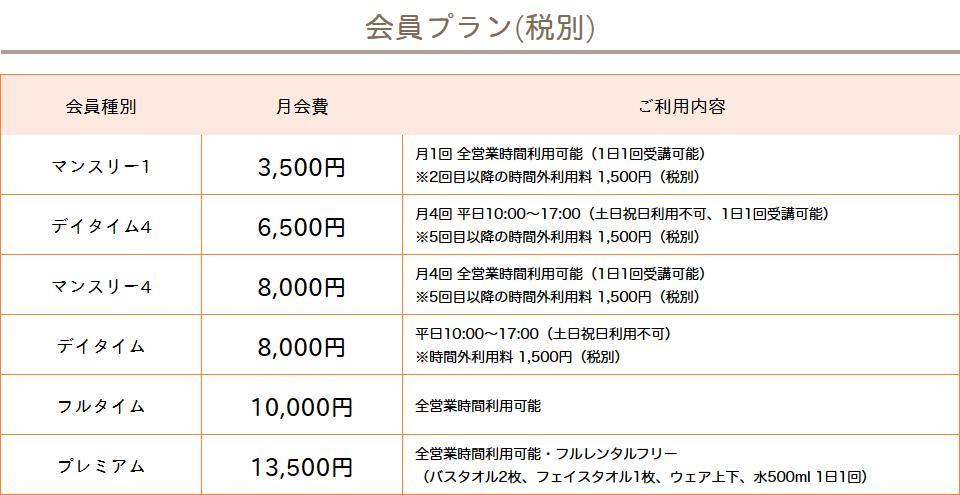 カルド札幌店の料金