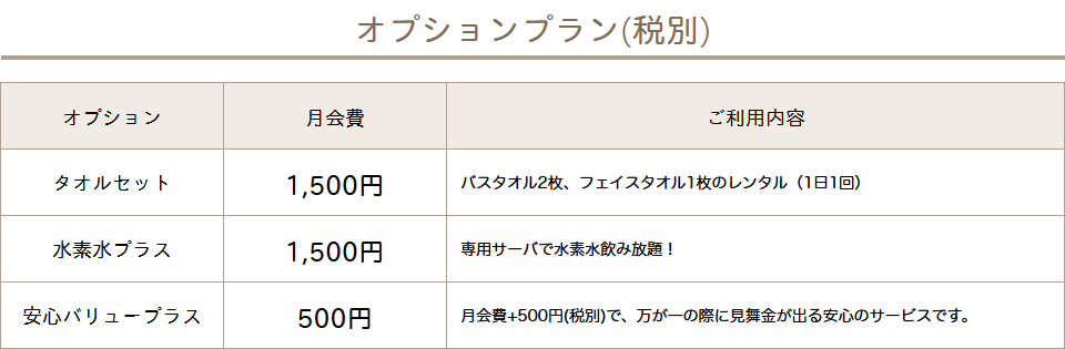 カルド札幌店のオプション料金