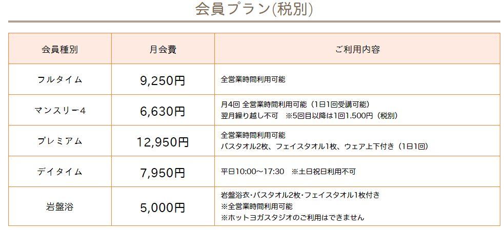 カルド上野の料金プラン