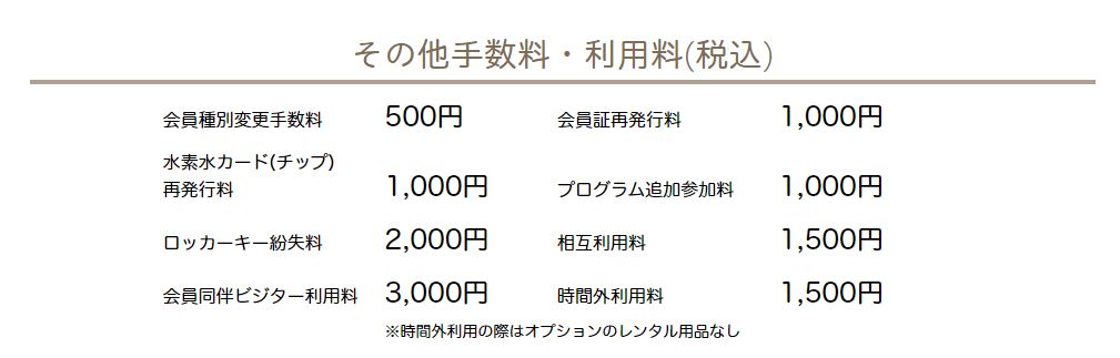カルド上野の手数料
