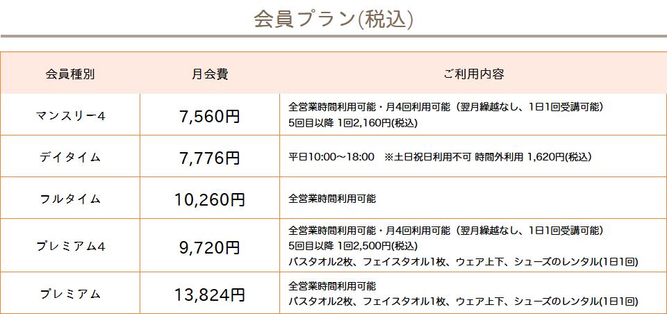 カルド新宿店 料金表